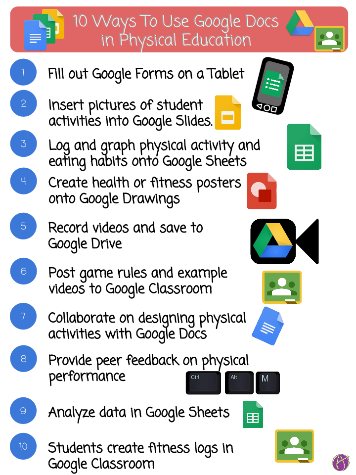 10 Ways To Use Google Docs In Physical Education Google In The