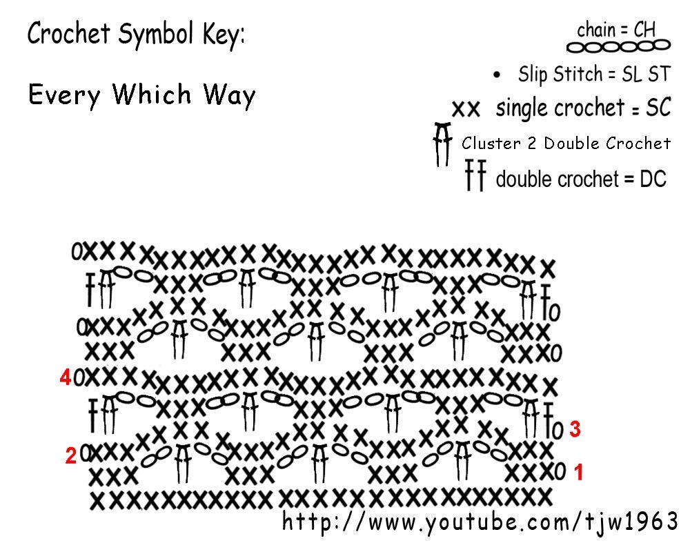Sweetheart Ripple Afghan Pattern Free Crochet Double Diagram Patterns Guild