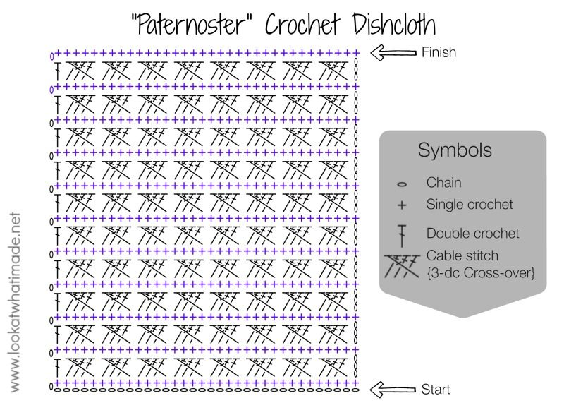 Cable Stitch Crochet Dishcloth | crochet pattern | Pinterest ...