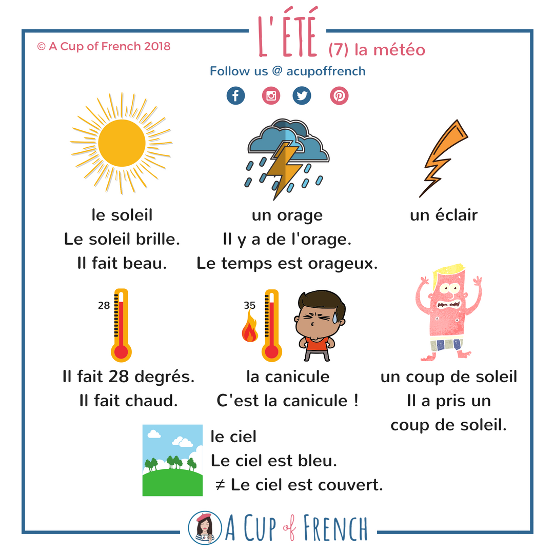 Learn French With A Cup Of French Easy And Fun Lessons