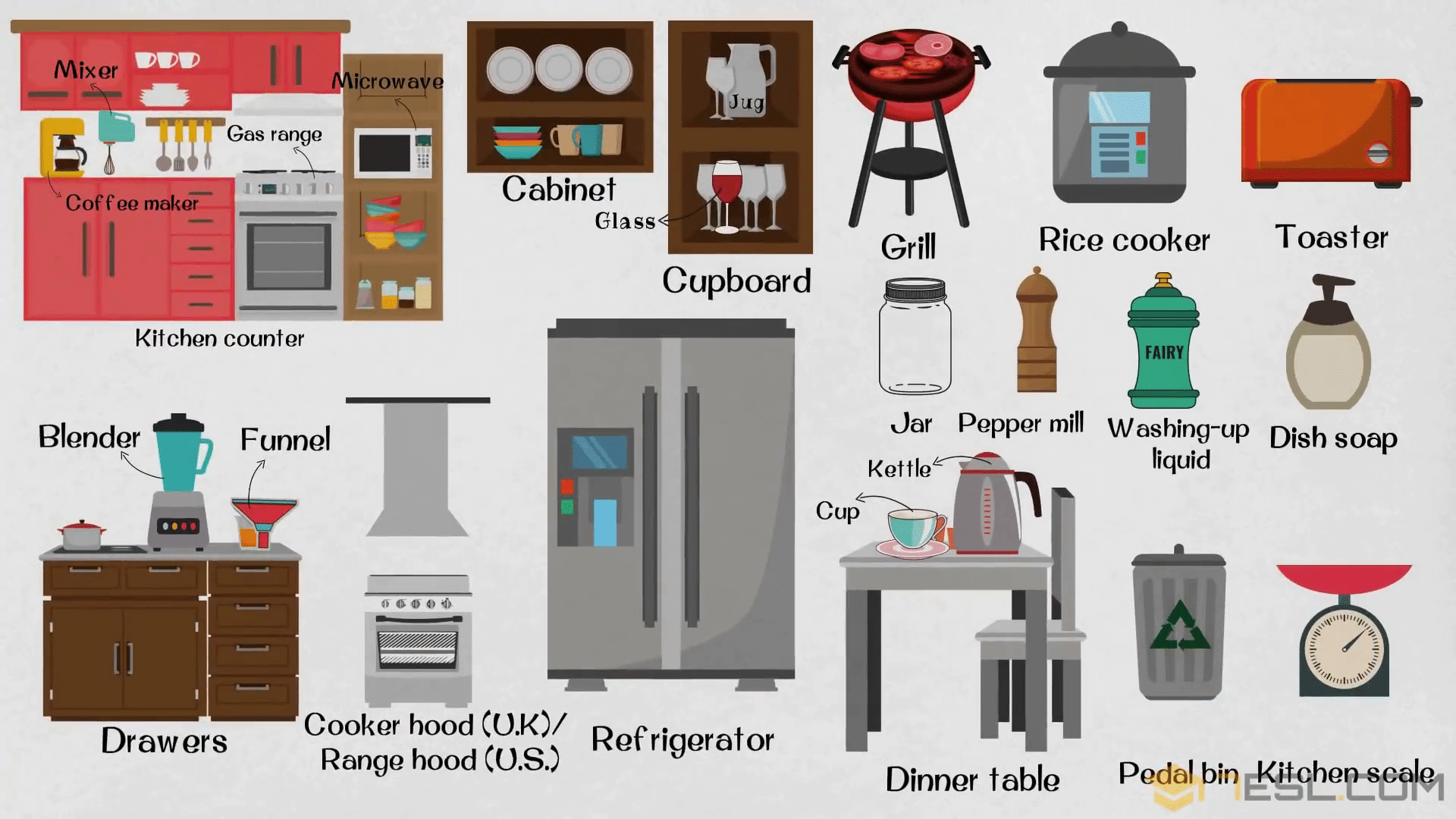 Kitchen Appliances List Of Kitchen Objects Gadgets