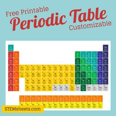 Free printable and customizable Periodic Table of Elements #Science - best of periodic table symbols worksheet