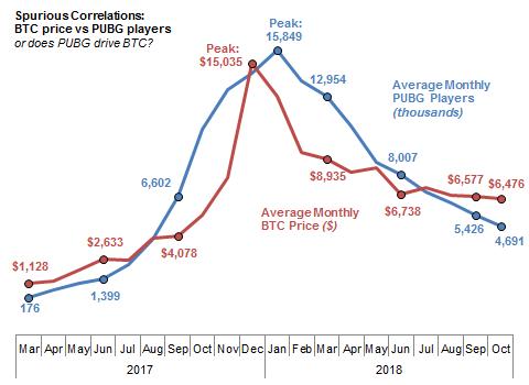 """Bitcoin"" kaina perkopė 50 000 USD"