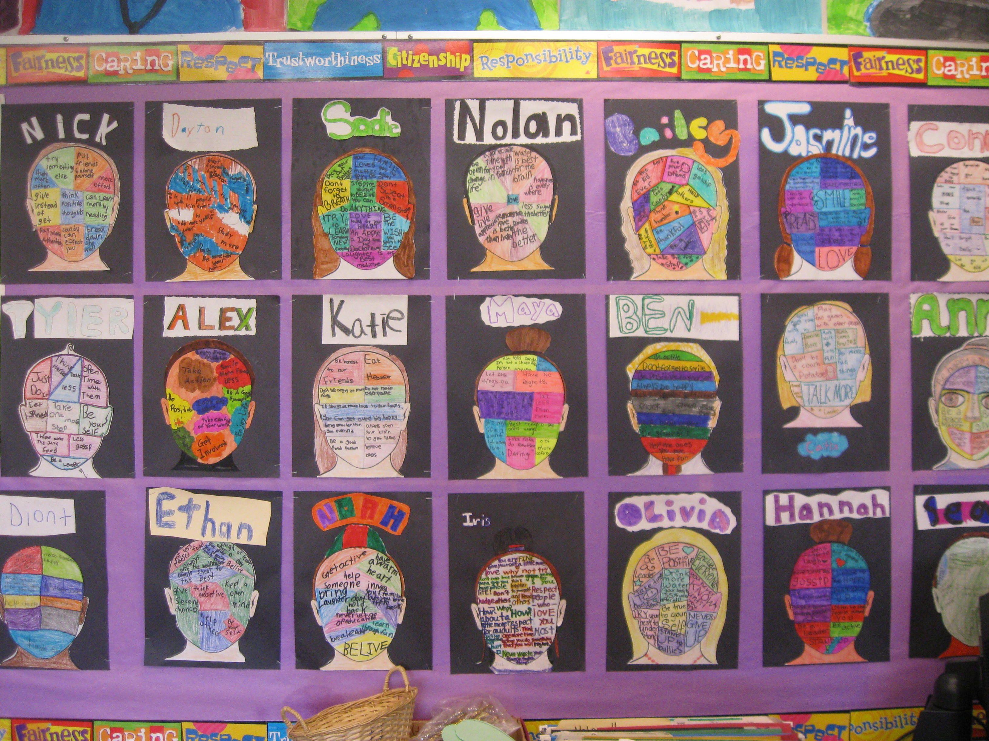 Classroom Ideas Year 6 ~ Year classroom display ideas google search