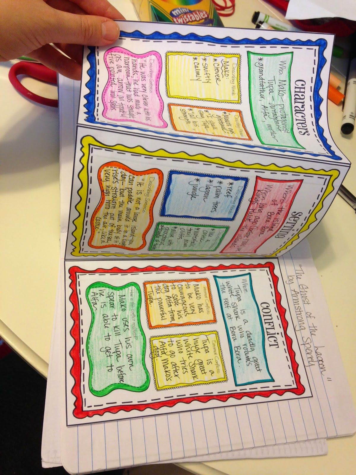 Interactive Student Notebooks And Close Reading A