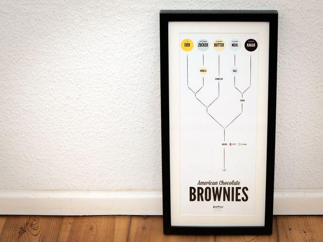 Poster Küche American Brownies   Wall_Kitchen   Pinterest   Brownies ...