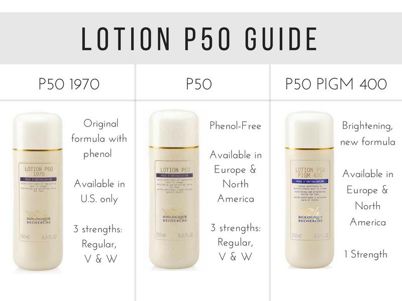 Biologique Recherche p50 Comparison Guide | Skin Care in