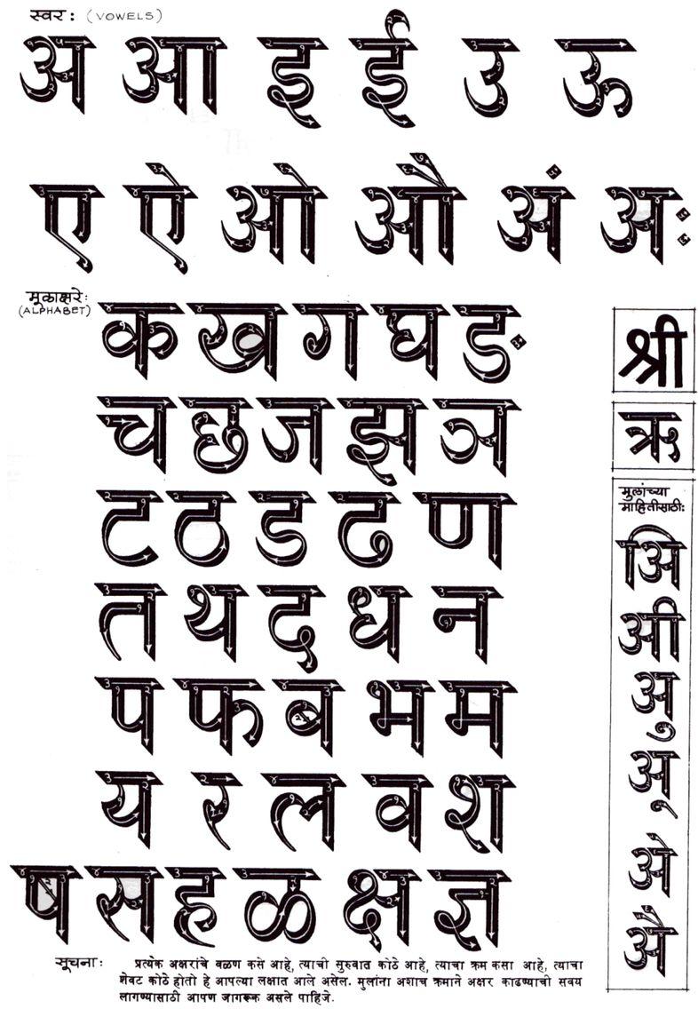 How to write hindi | Alfabeto | Pinterest | Tipografía