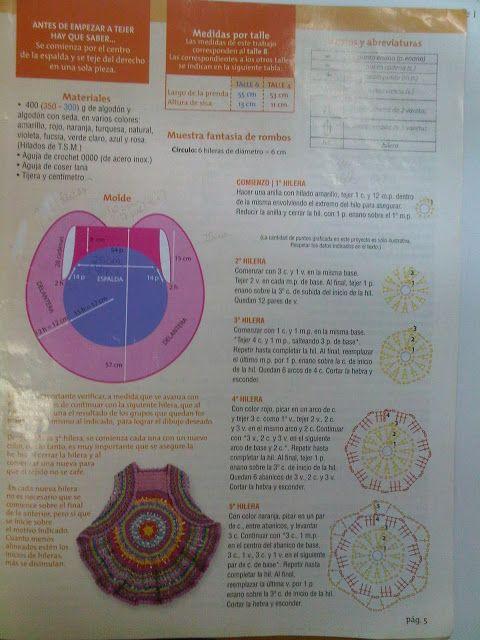 Patrones Crochet: Chaleco Circular Arco Iris Patron | Chalecos ...