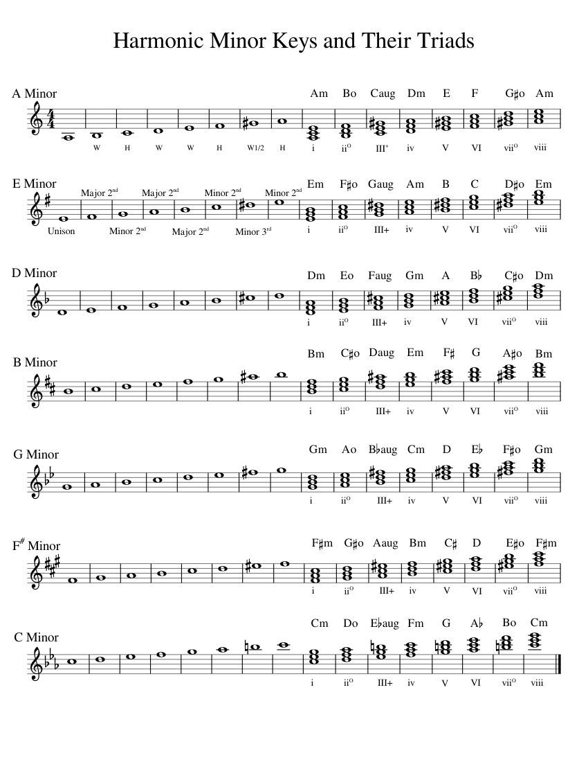 Print And Download In Pdf Or Midi Harmonic Minor Keys And Their
