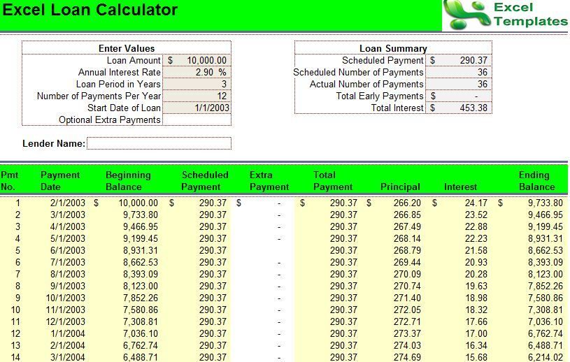 Loan Payoff Calculator Excel #irs #tax #debt http://debt.nef2.com ...