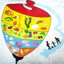 Los Alimentos En La Escuela El Trompo De Los Alimentos La Nueva Clasificacion De Los Grupos Basicos Surfboard Outdoor Decor Lunch Box