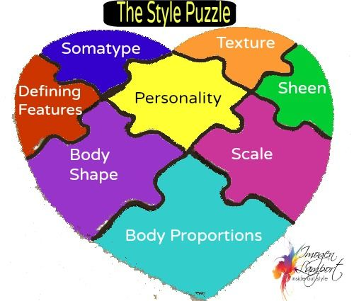 Understanding the Style Puzzle – 9 Keys to Unlocking Your Style