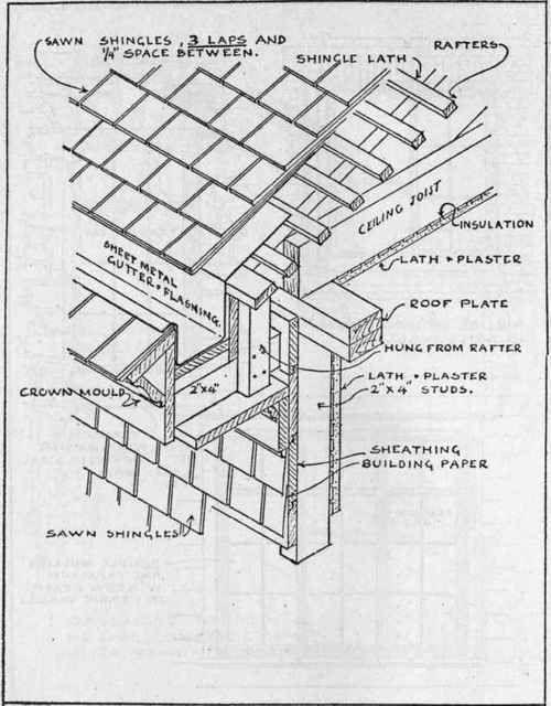 Build Wooden Gutters Tarman Cornice Design Roof Construction Cornice