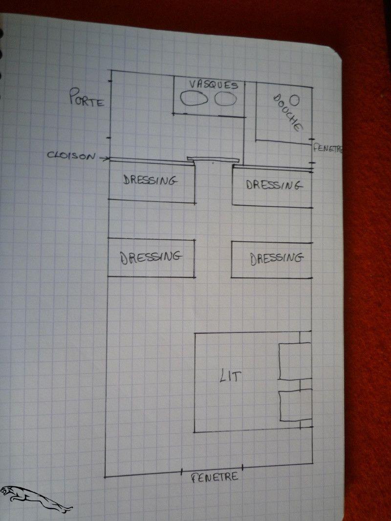 Suite Parentale 25m2 Avec Plan Chambre Parentale Avec Salle De