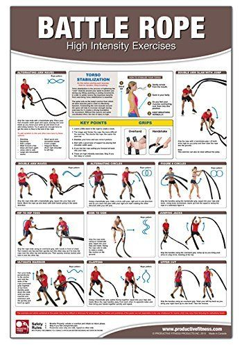 Pin On Battle Rope Workouts