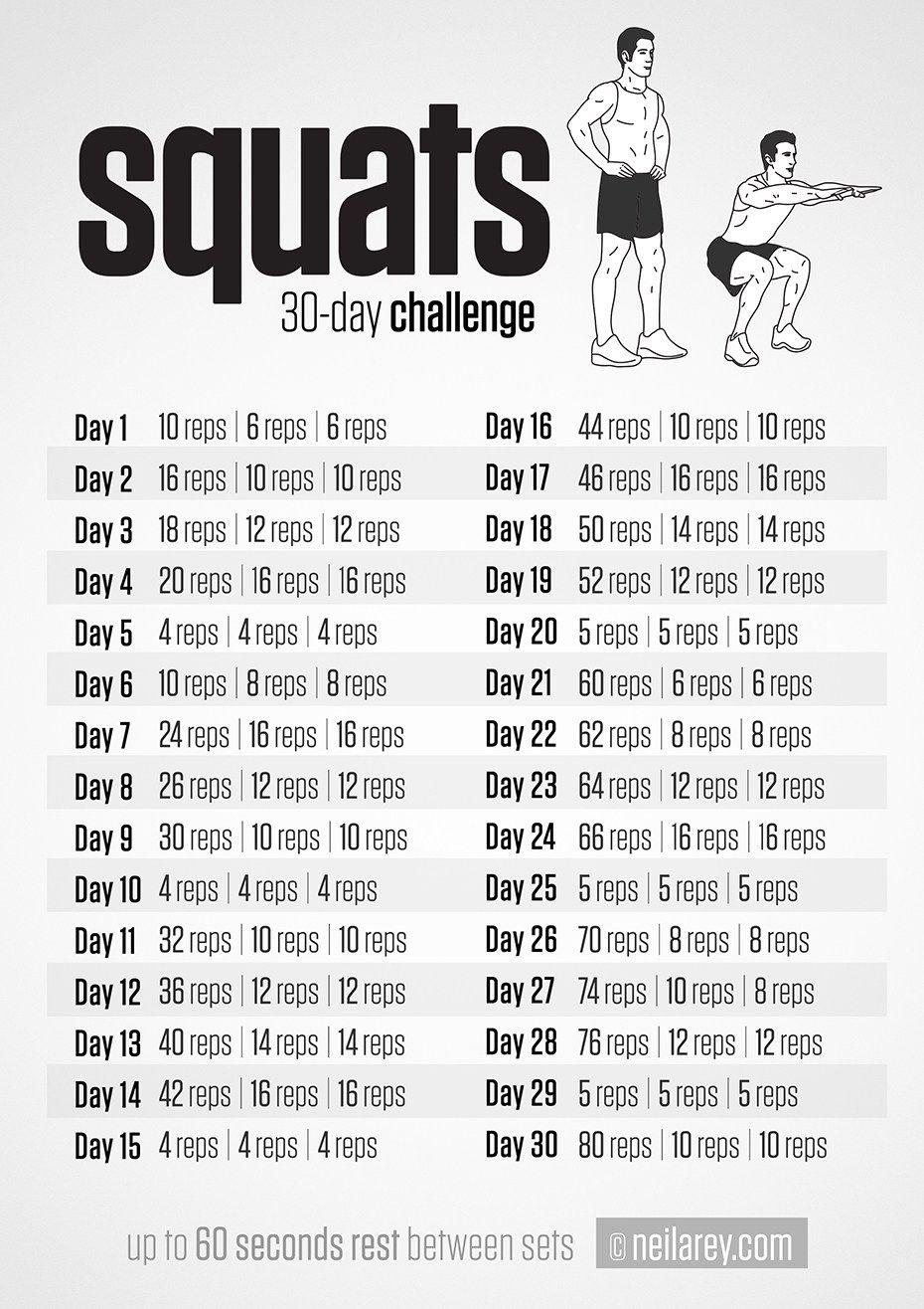 Challenges Exercices De Musculation Pour Hommes Exercices Physiques Quotidiens Entrainement Musculation