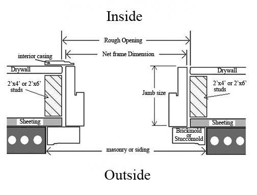 how to measure door jam width