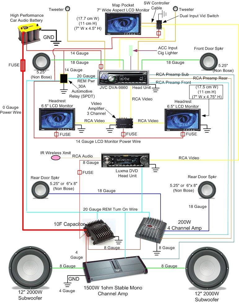 pick up wiring diagram carlplant wiring diagram cars, car Phone System Wiring Diagram pick up wiring diagram carlplant