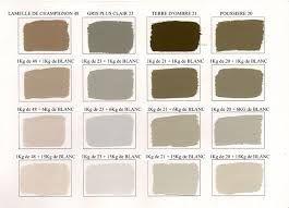 rsultat de recherche dimages pour association de couleur avec le taupe