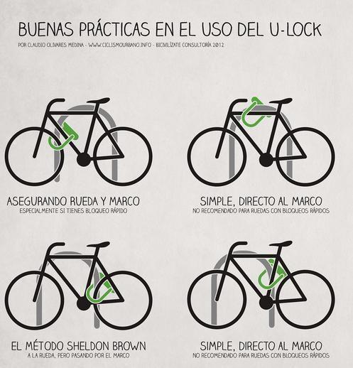 REVISTA BICICLETA - Veja como travar sua bicicleta no paraciclo