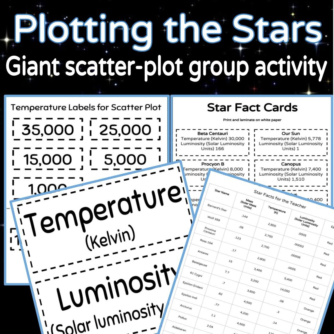 Giant Scatter Plot Activity Life Cycle of a Star (HSESS1
