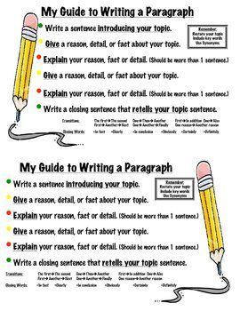 Teaching kids how to write an introductory paragraph