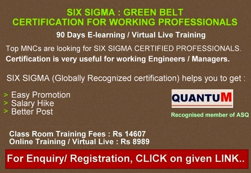 Six Sigma Is A Management Methodology Which Allows Companies To Use