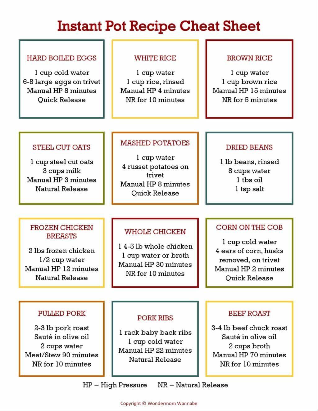 photograph regarding Instant Pot Cheat Sheet Printable titled Instantaneous Pot Recipe Cheat Sheet Instantaneous Pot inside 2019