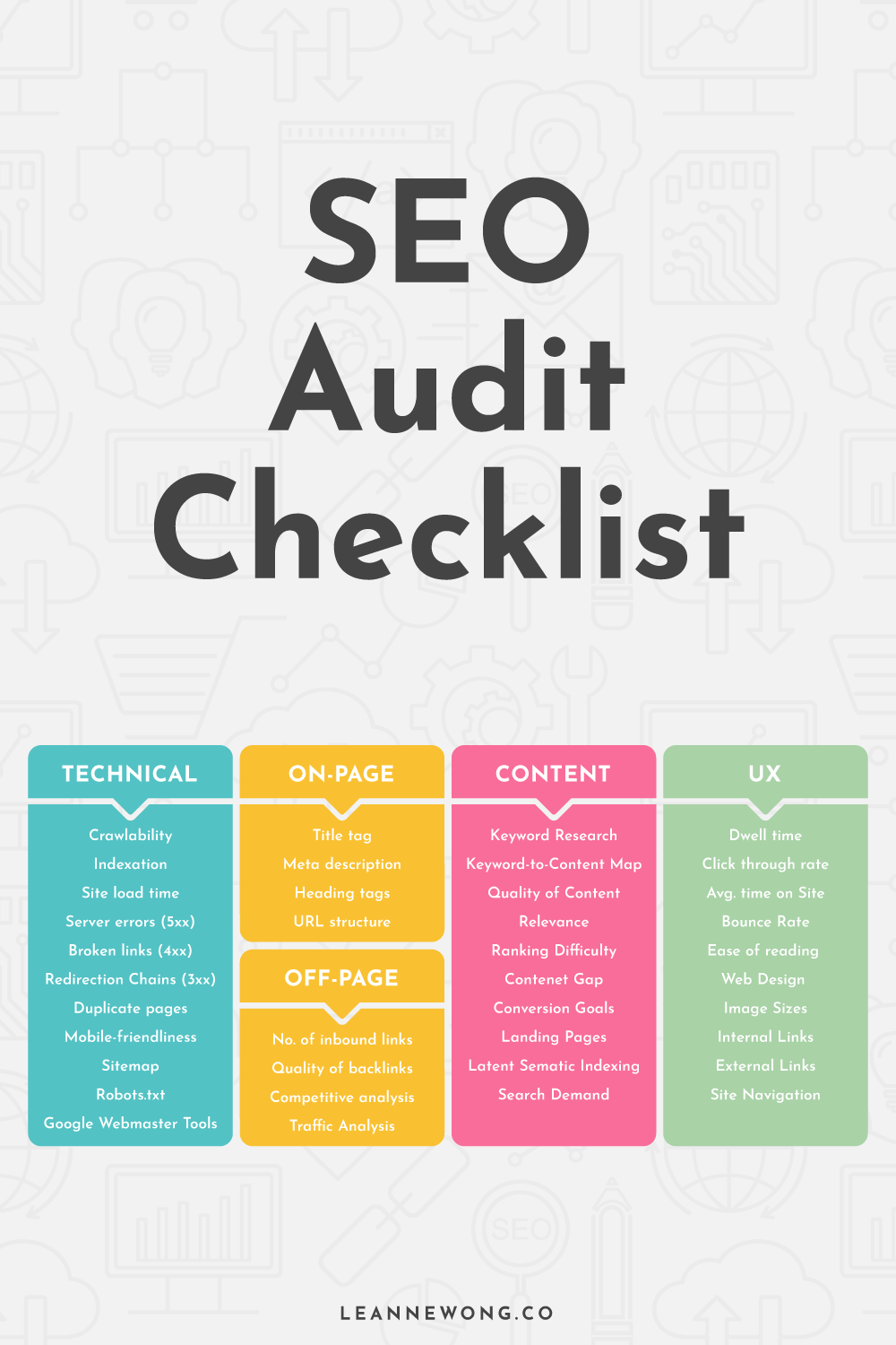 Free 27-Page SEO Audit Checklist Download | Leanne Wong