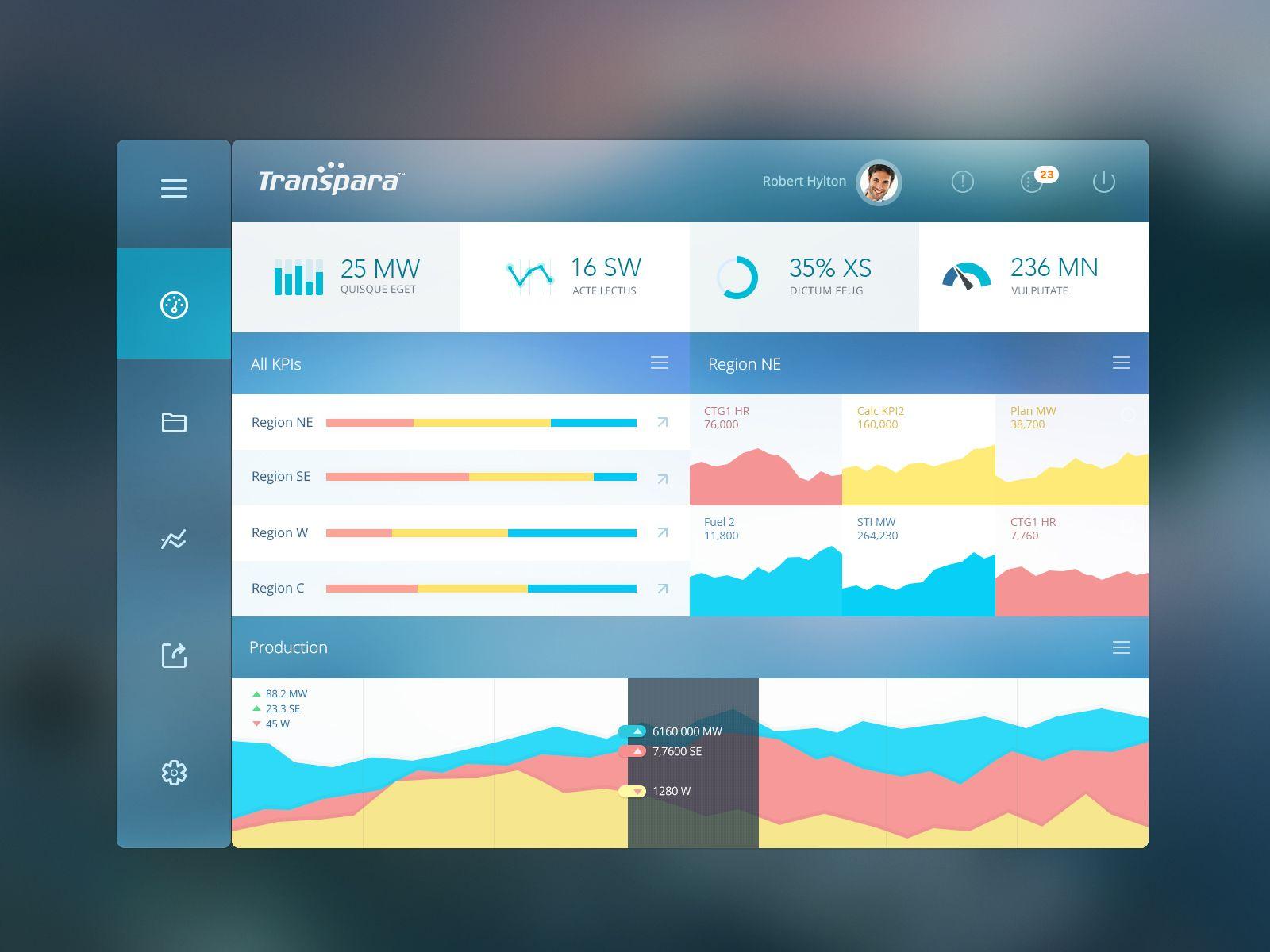 ui dashboard - Google Search | Dashboard Designs | Pinterest ...