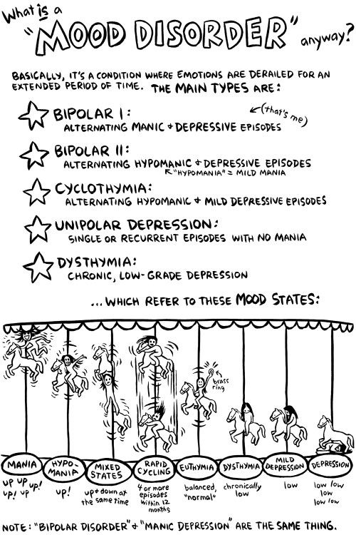 What Bipolar Disorder Really Feels Like Psych, Mental health and