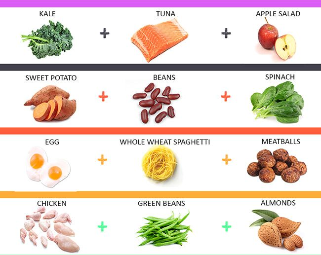 25 Simple 15 Min Healthy Dinner Ideas For Weight Loss