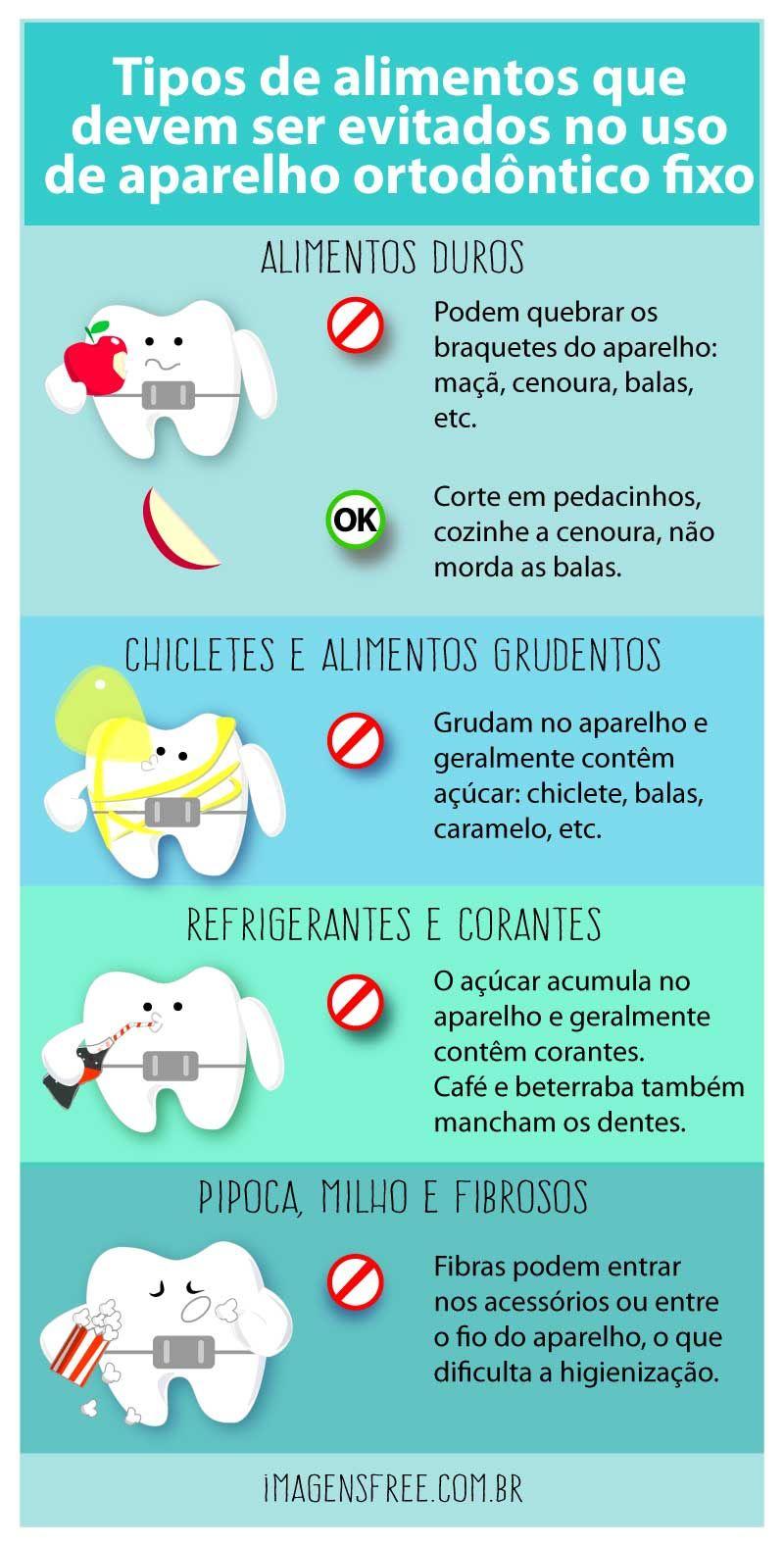 6f05c3130 Infográfico de aparelho ortodôntico e alimentos que devem ser evitados