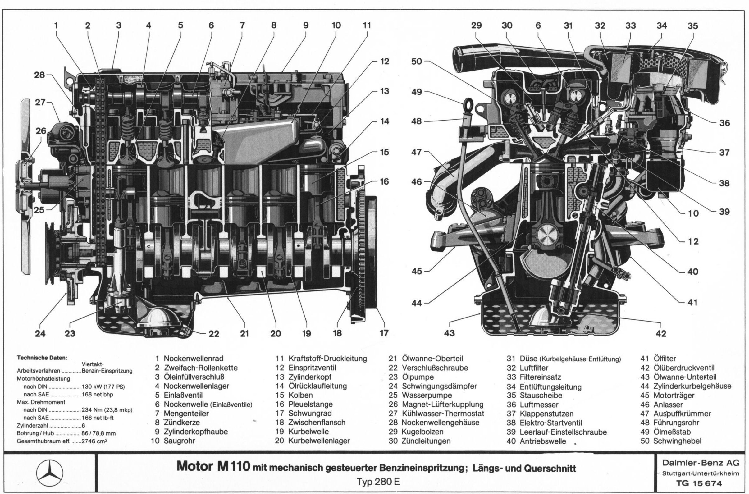 mercedes - benz w 123 typ 280 e motor m 110 schematics