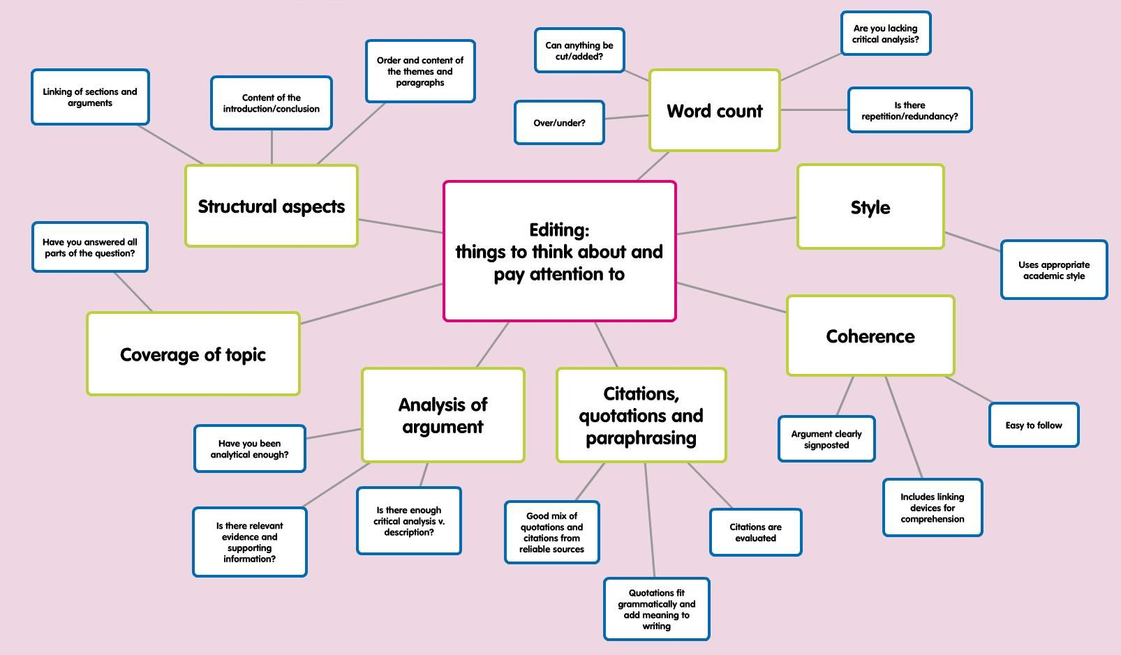 Apa Citation Style Format Model Research Paper 5th