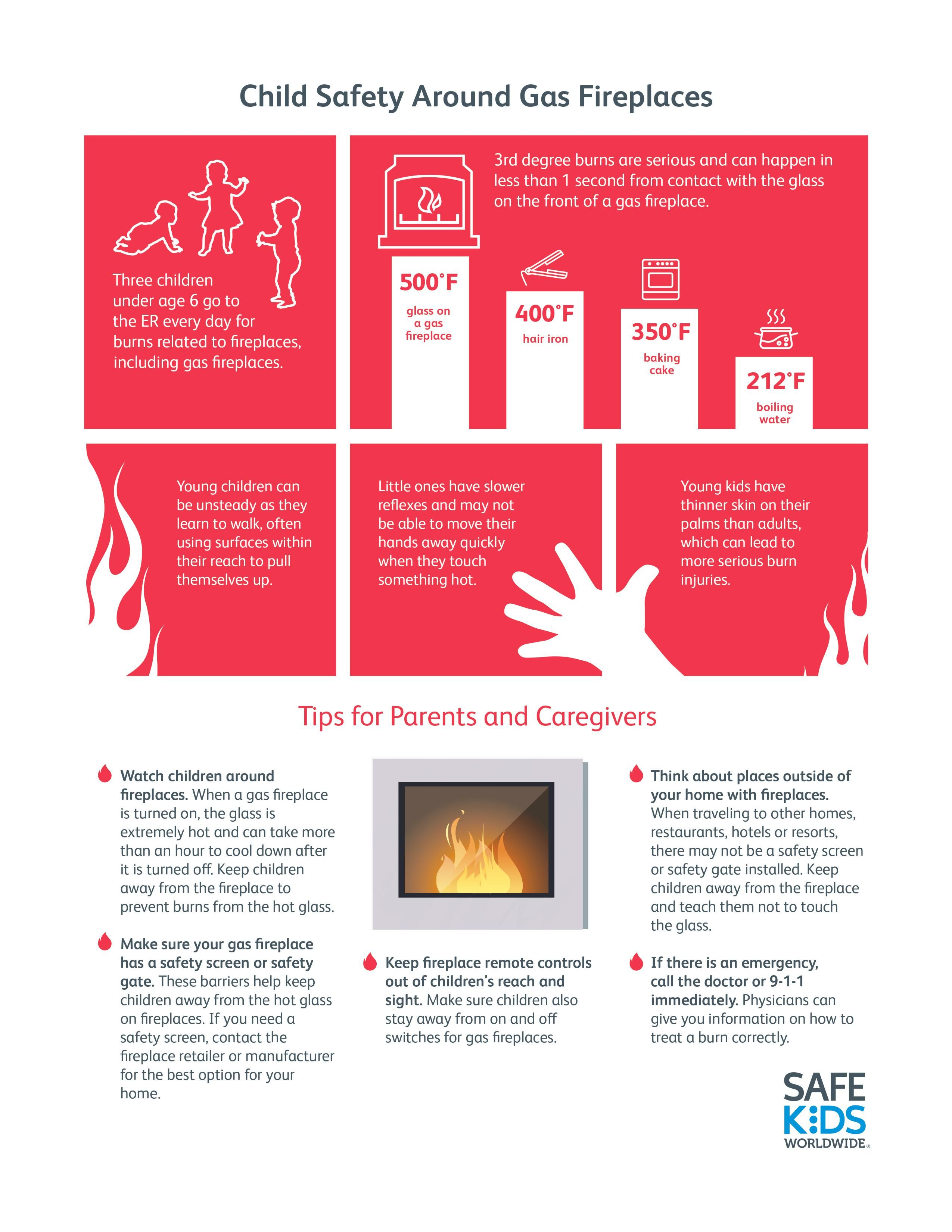 Fireplace Safety Infographic Fire safety tips