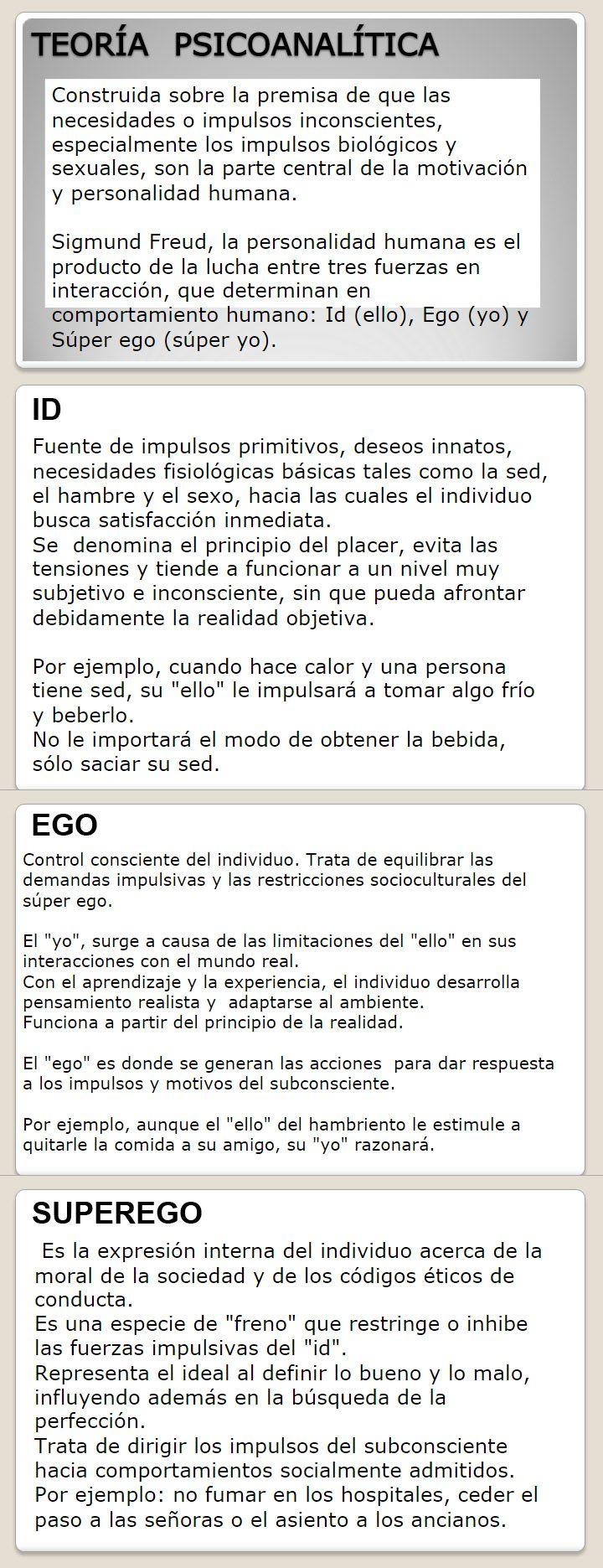 Teoría Psicoanalítica Sigmund Freud Psicologia Y