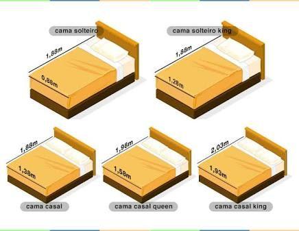 Resultado de imagem para medidas de cama solteiro Cama