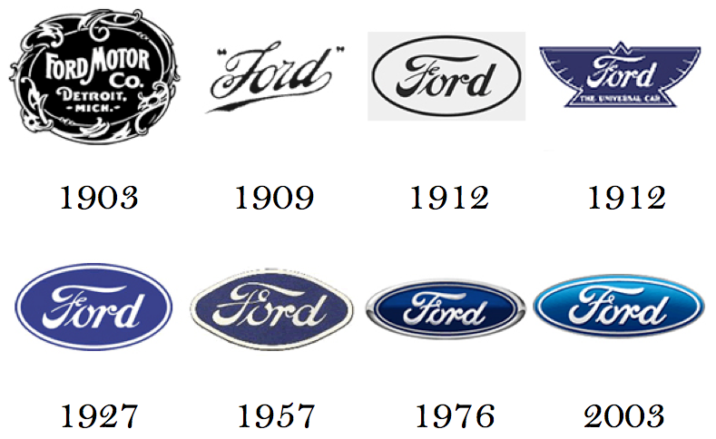 The Ford Logo Throughout The Years Steet Ponte Ford Lincoln Mazda
