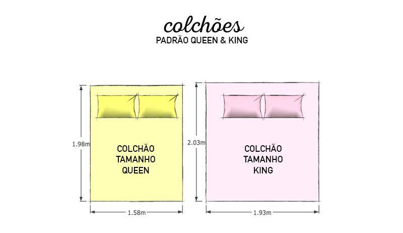 Colch es padr o queen king estudos dormit rio for Cama king size peru medidas