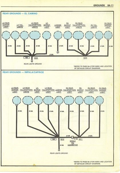 1985 el camino wiring diagram gerard pinterest diagram and el rh pinterest com 1985 chevy el camino wiring diagram 1986 El Camino Wiring-Diagram
