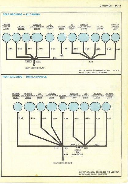 1985 el camino wiring diagram gerard pinterest diagram and el rh pinterest com