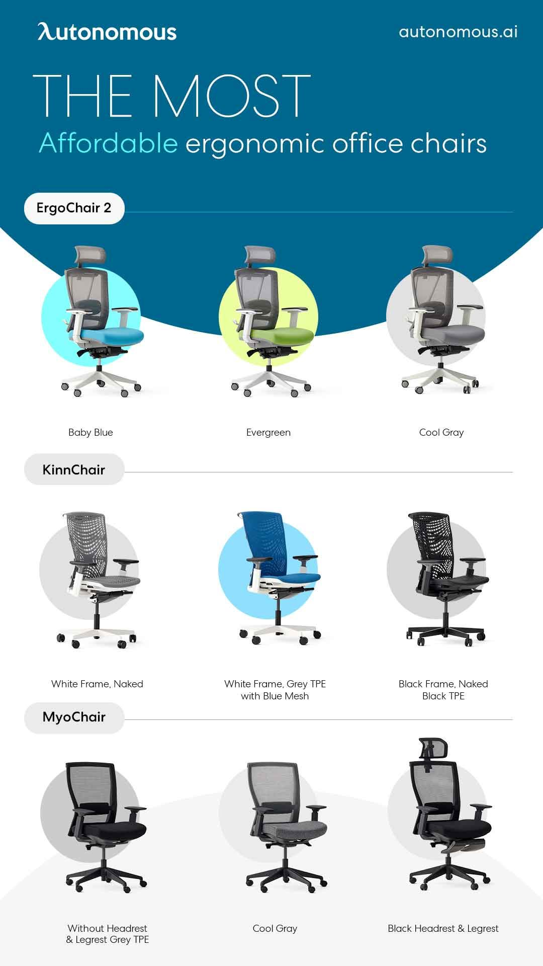Best Ergonomic Office Chairs Autonomous In 2020 Ergonomic Office Chair Best Ergonomic Office Chair Ergonomic Office