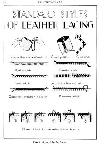 A Textbook Of Leathercraft Projects And Patterns Leatherworking