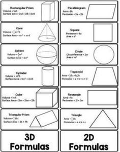 graphic organizer volume and surface area