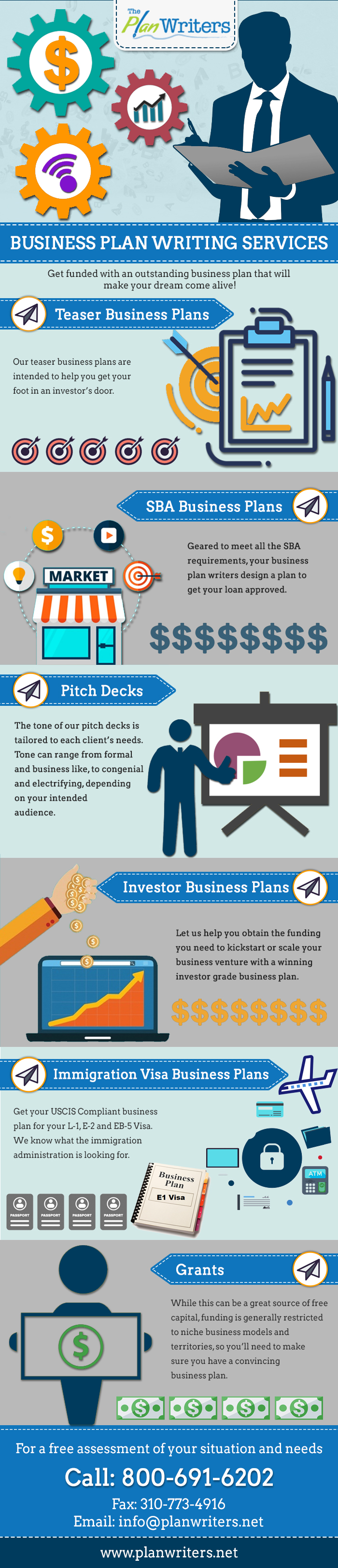 Business plan writing services cost uk