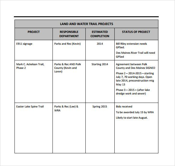 Weekly Status Report Template for Multiple Projects sTQA5yup