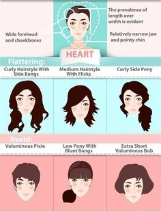 The Ultimate Hairstyle Guide For Your Face Shape Makeup Tutorials Heart Face Shape Face Shapes Guide Face Shape Hairstyles