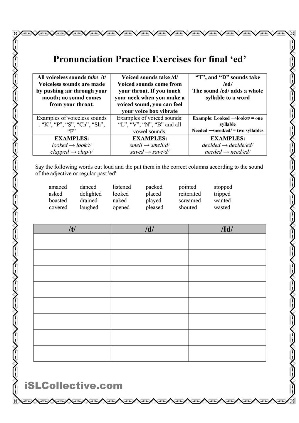 worksheet Esl Pronunciation Worksheets pronunciation of ed endings grammar pinterest worksheets this worksheet and flashcards will help students to practice the final s plural nouns regular plurals with en